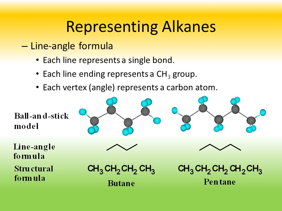 Representing Alkanes Line-angle formula