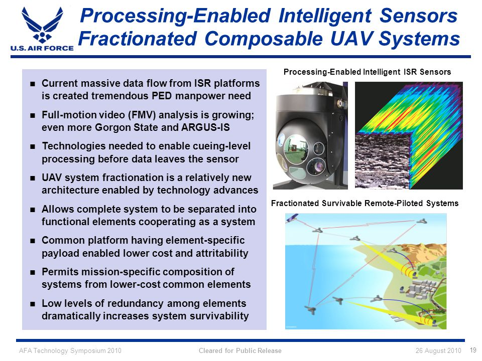 Processing-Enabled Intelligent Sensors Fractionated Composable UAV Systems