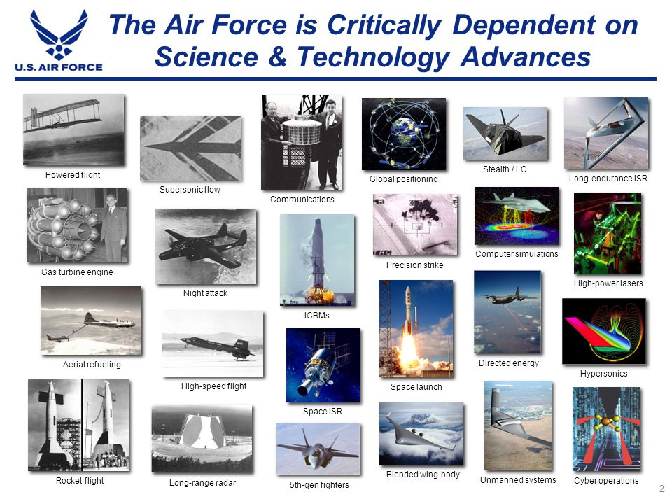 The Air Force is Critically Dependent on Science & Technology Advances