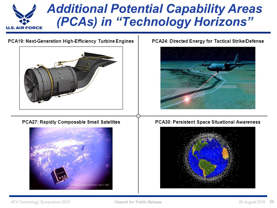 Additional Potential Capability Areas (PCAs) in Technology Horizons