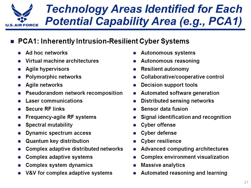 Technology Areas Identified for Each Potential Capability Area (e. g