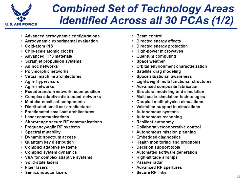 Combined Set of Technology Areas Identified Across all 30 PCAs (1/2)