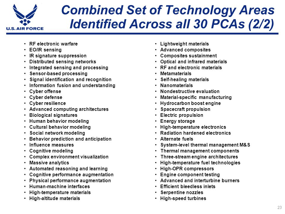 Combined Set of Technology Areas Identified Across all 30 PCAs (2/2)