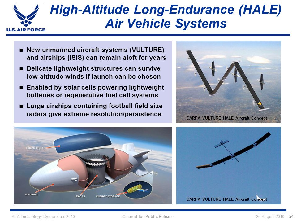 High-Altitude Long-Endurance (HALE) Air Vehicle Systems