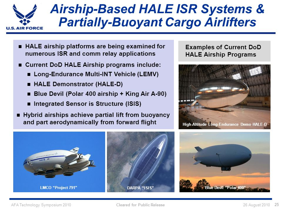 Airship-Based HALE ISR Systems & Partially-Buoyant Cargo Airlifters