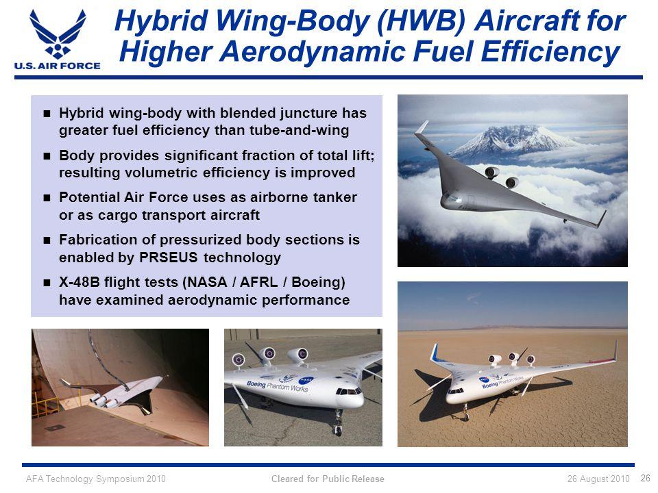 Hybrid Wing-Body (HWB) Aircraft for Higher Aerodynamic Fuel Efficiency