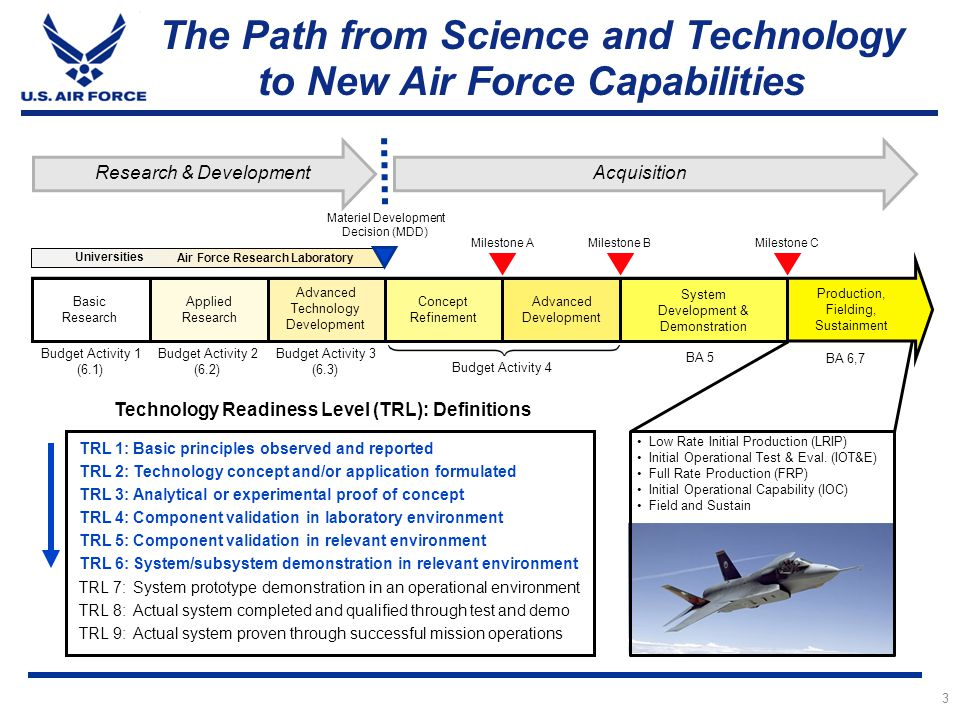 The Path from Science and Technology to New Air Force Capabilities