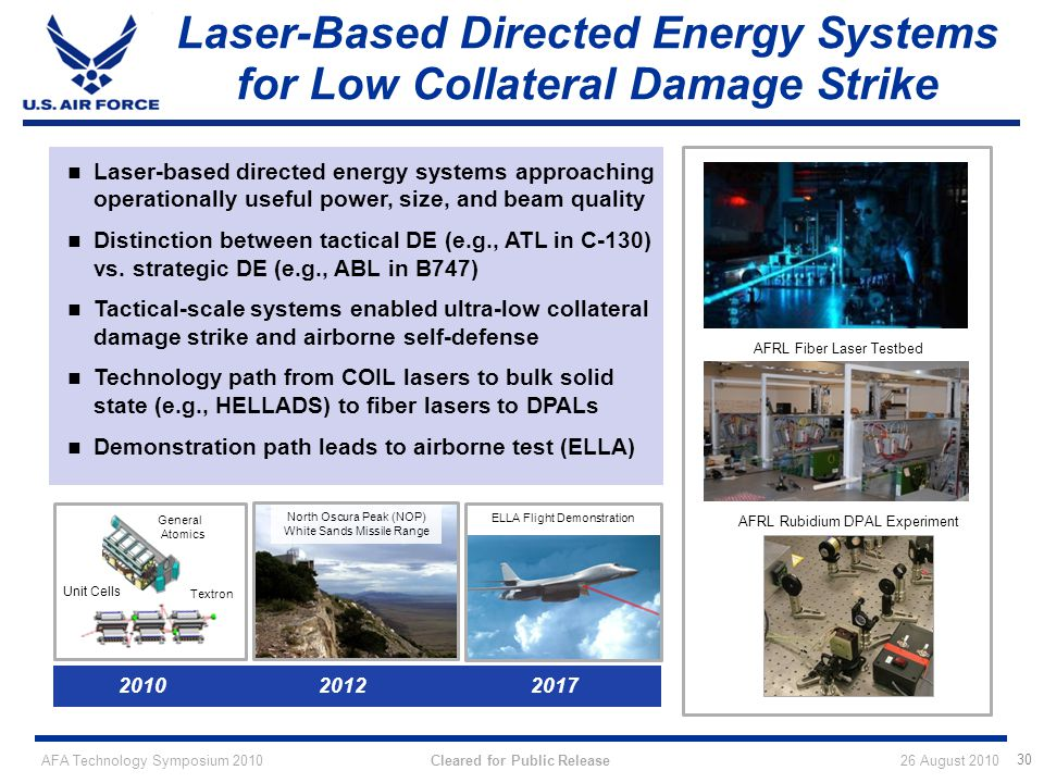 Laser-Based Directed Energy Systems for Low Collateral Damage Strike
