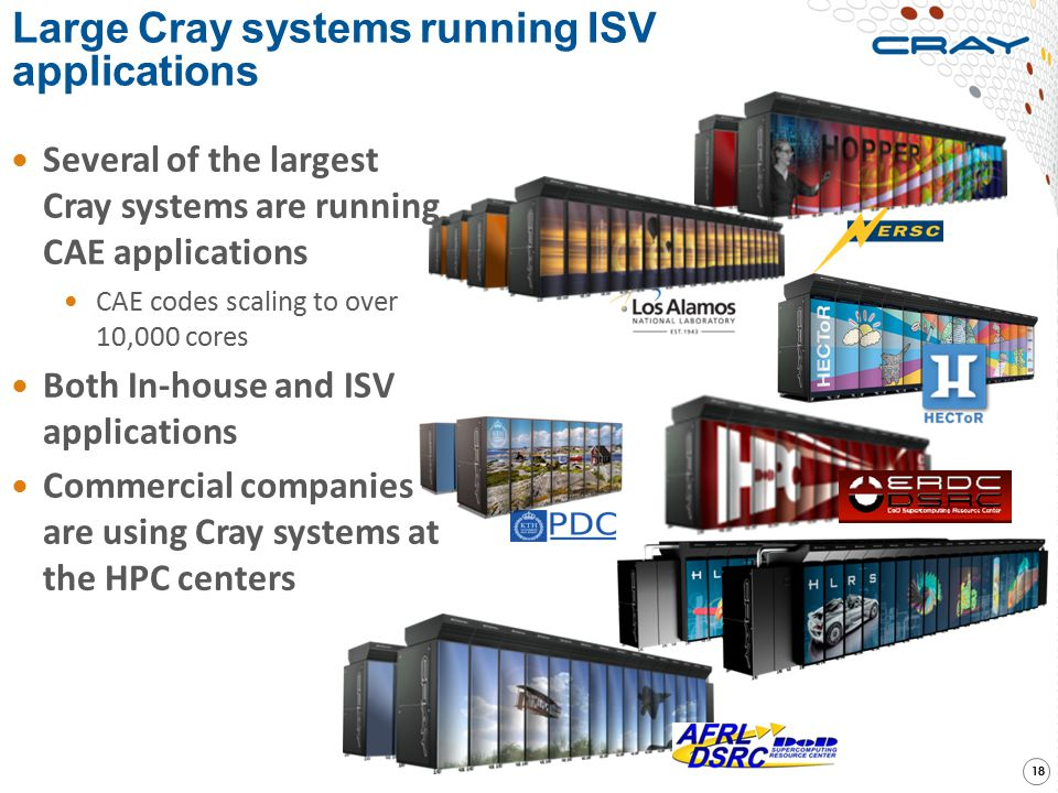 Large Cray systems running ISV applications