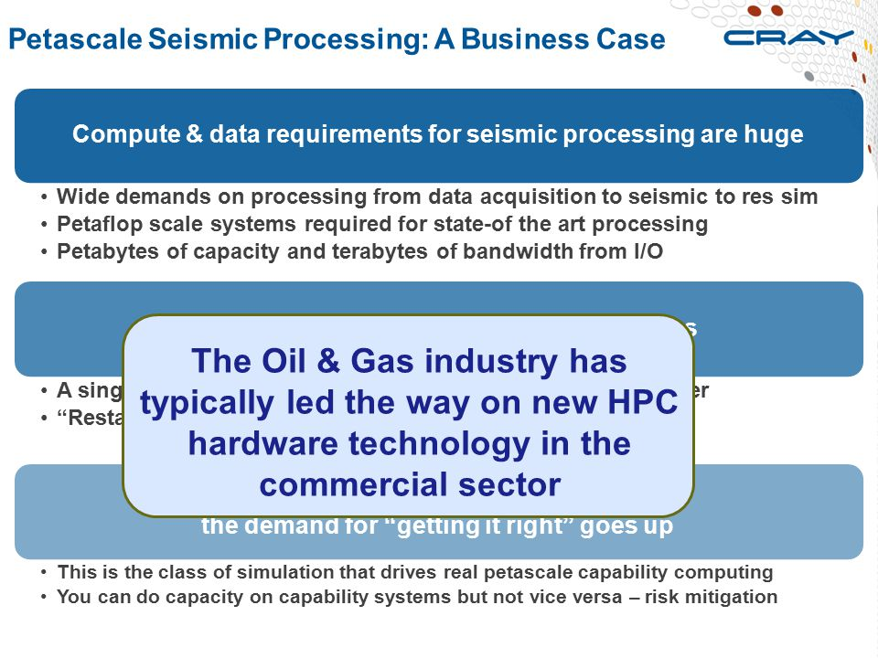 Petascale Seismic Processing: A Business Case