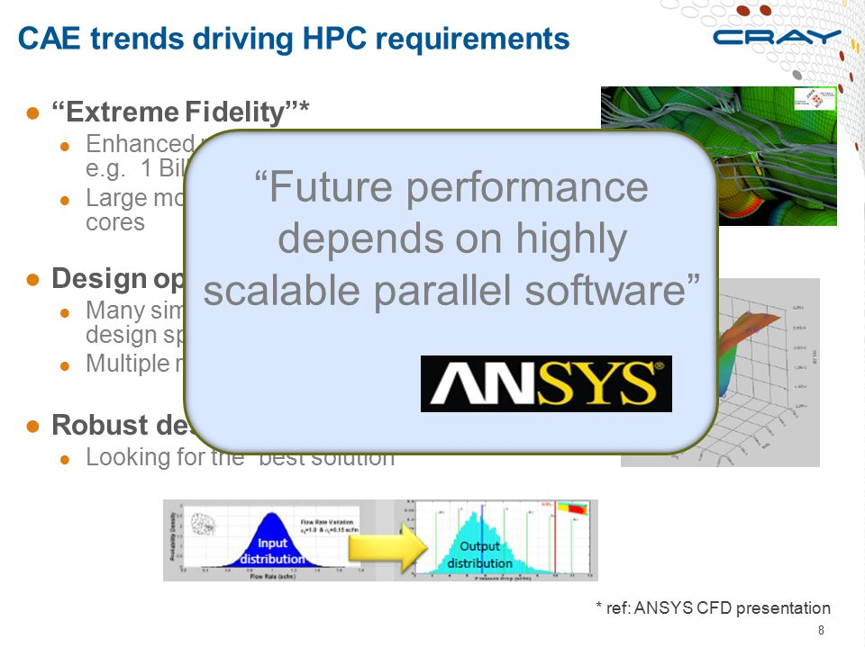 CAE trends driving HPC requirements