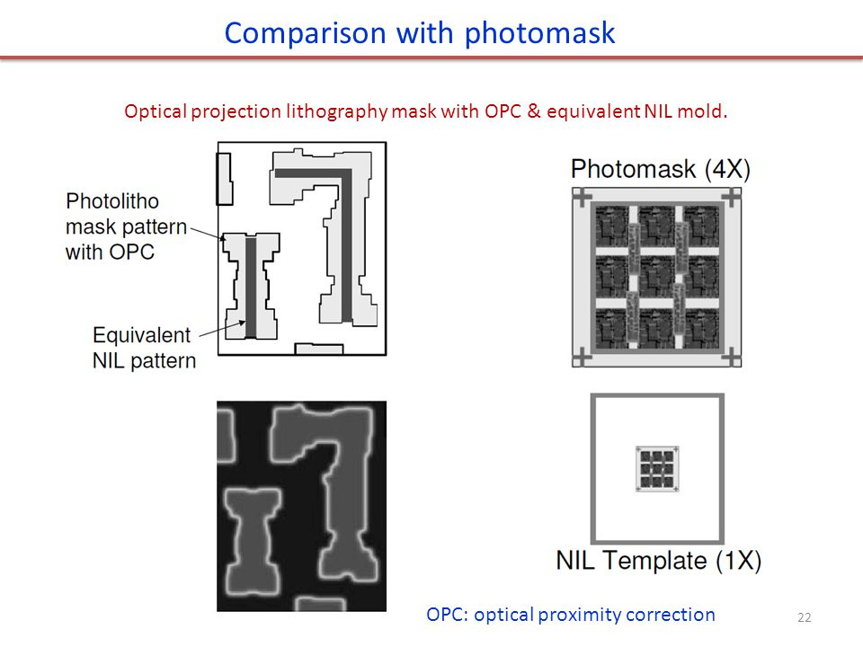 Comparison with photomask