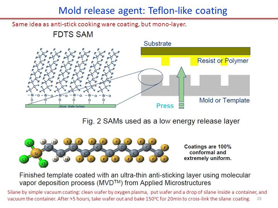 Mold release agent: Teflon-like coating