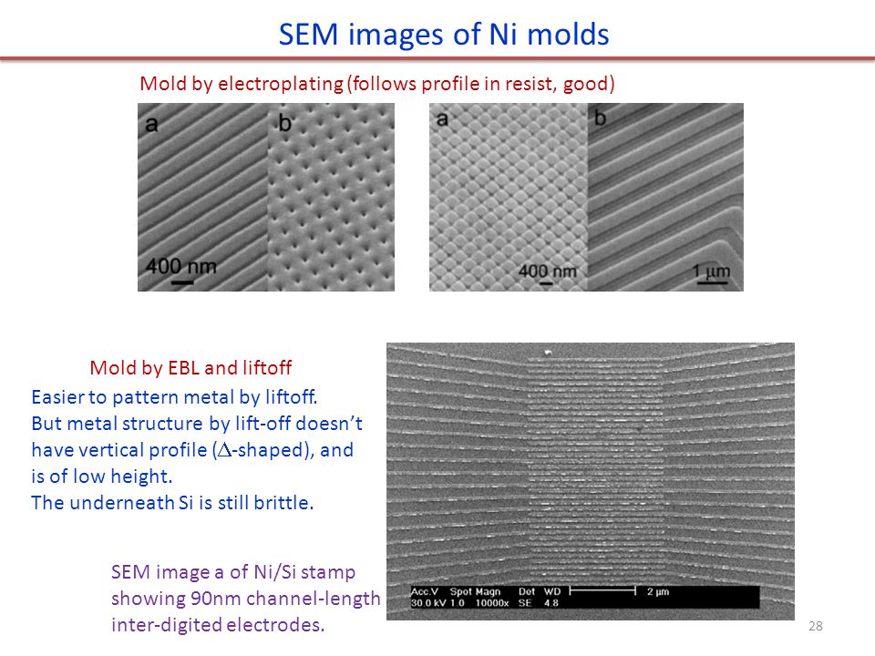 SEM images of Ni molds Mold by electroplating (follows profile in resist, good) Mold by EBL and liftoff.