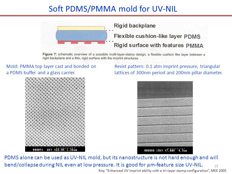 Soft PDMS/PMMA mold for UV-NIL