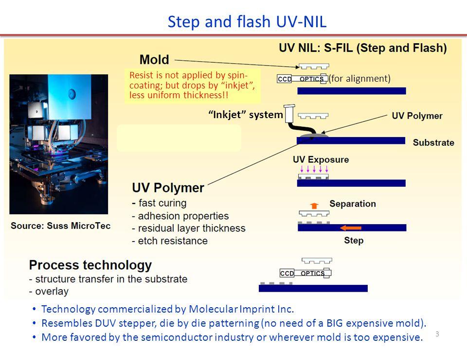 Step and flash UV-NIL Inkjet system