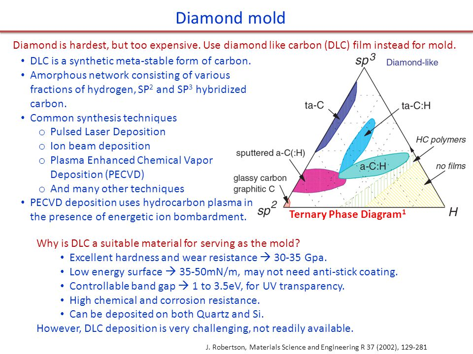 Diamond mold Diamond is hardest, but too expensive. Use diamond like carbon (DLC) film instead for mold.