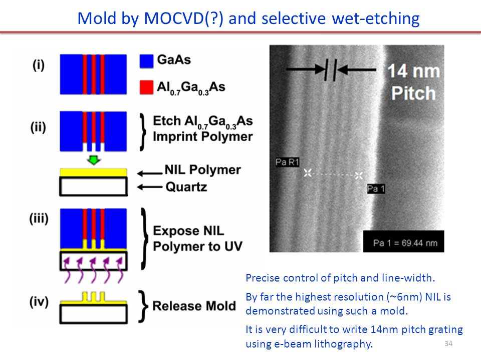 Mold by MOCVD( ) and selective wet-etching