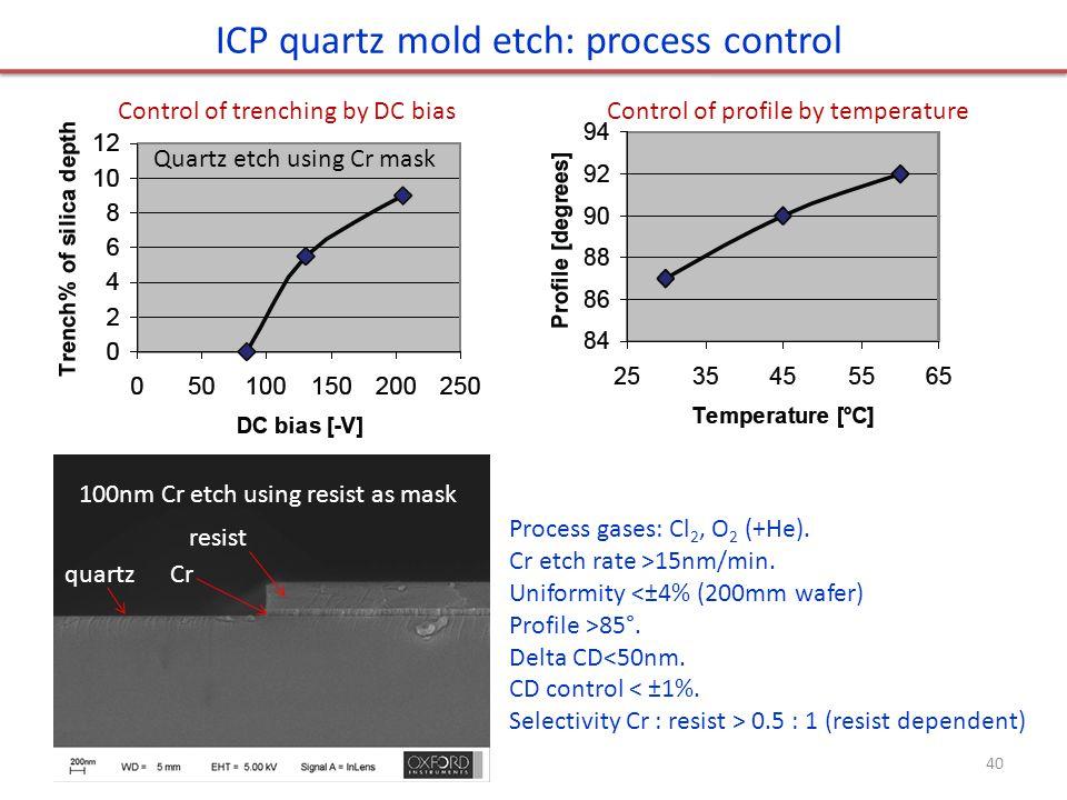 ICP quartz mold etch: process control
