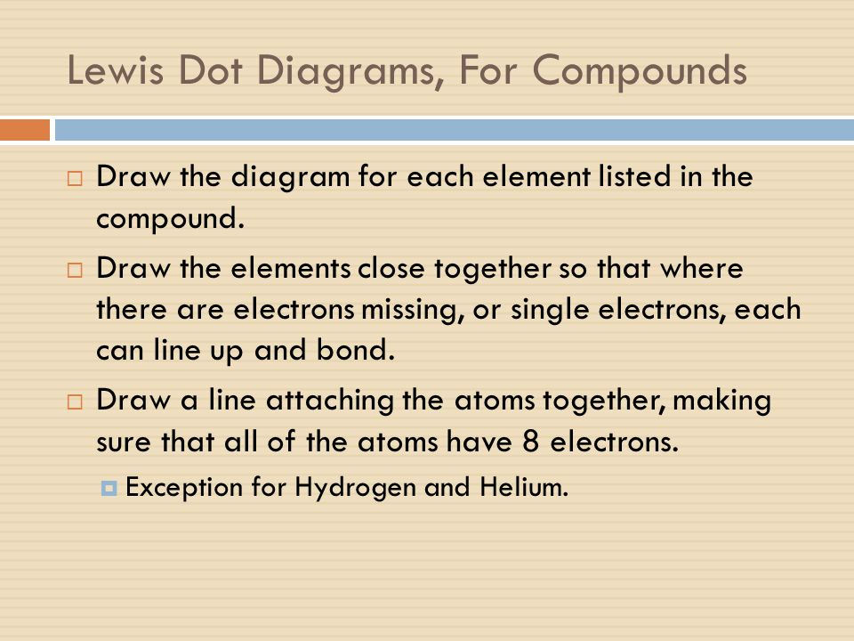 Lewis Dot Diagrams, For Compounds