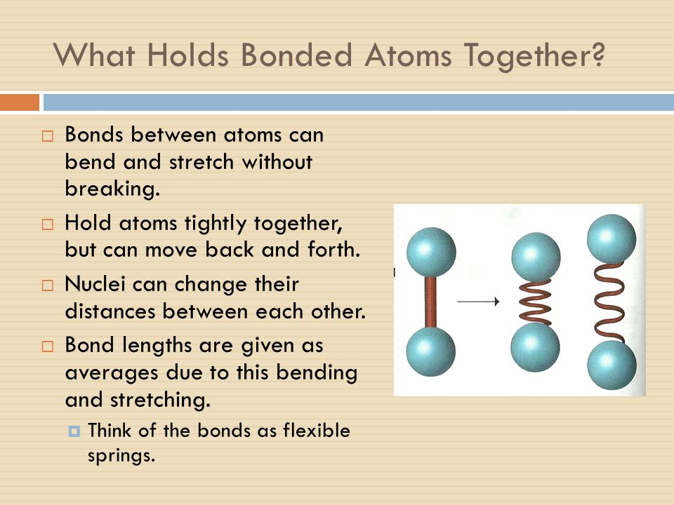 What Holds Bonded Atoms Together