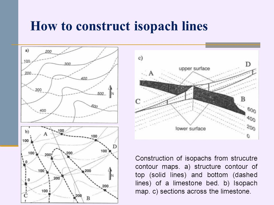 How to construct isopach lines