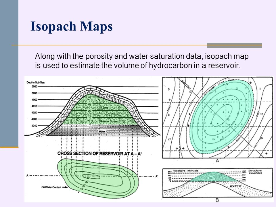 Isopach Maps Along with the porosity and water saturation data, isopach map is used to estimate the volume of hydrocarbon in a reservoir.