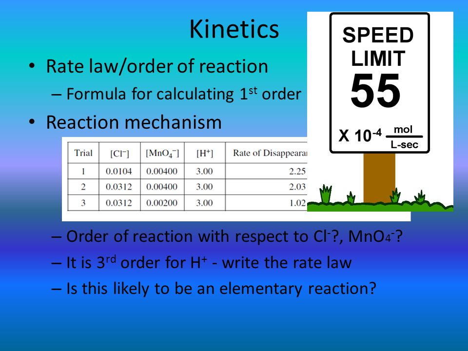 Kinetics Rate law/order of reaction Reaction mechanism