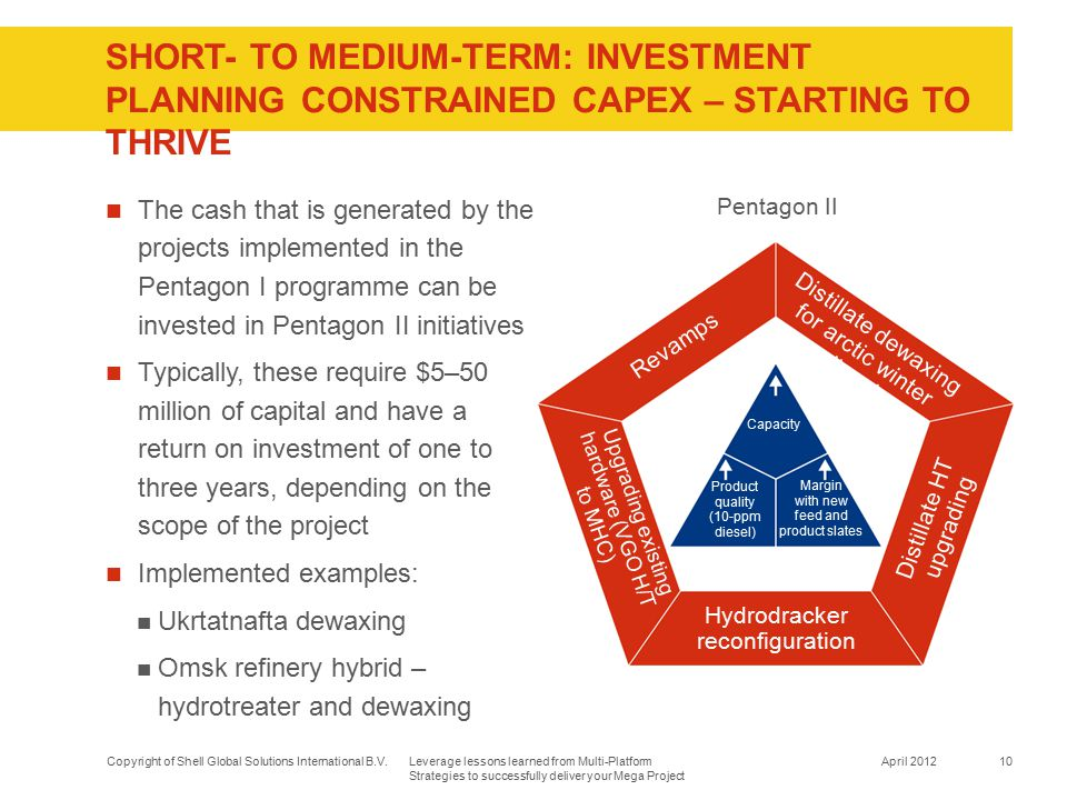 SHORT- TO MEDIUM-TERM: INVESTMENT PLANNING CONSTRAINED CAPEX – STARTING TO THRIVE