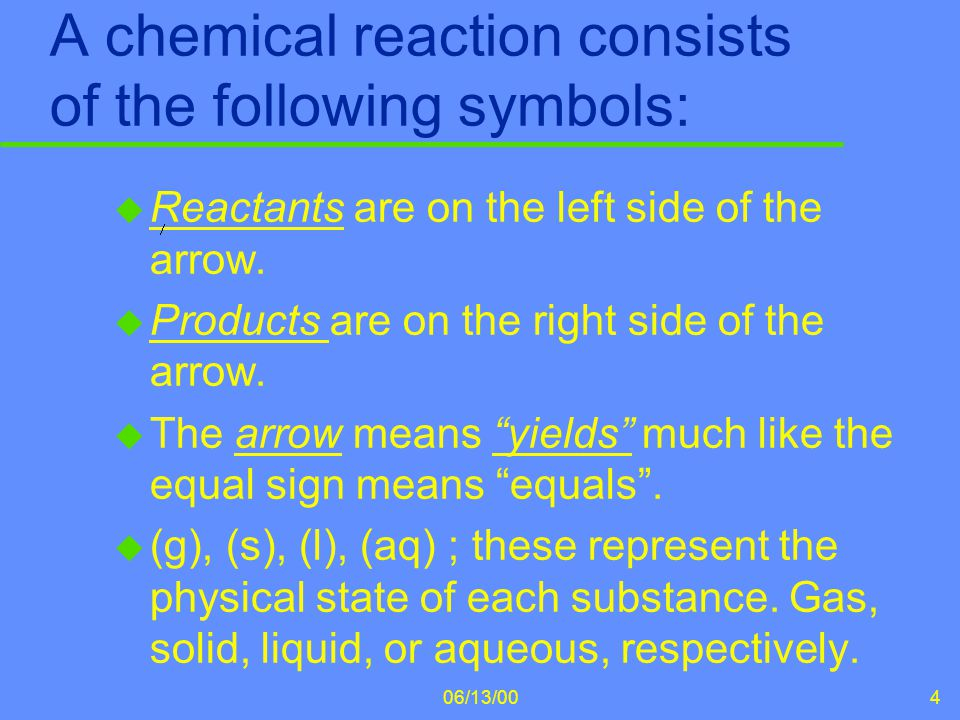 A chemical reaction consists of the following symbols: