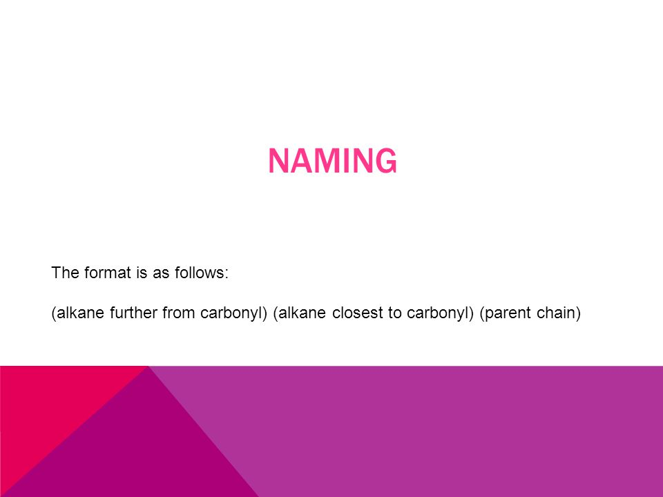 NAMING The format is as follows: