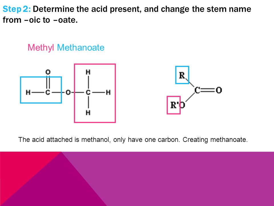 Step 2: Determine the acid present, and change the stem name from –oic to –oate.