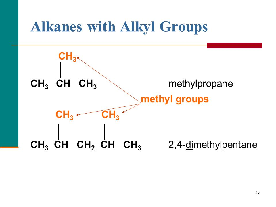 Alkanes with Alkyl Groups