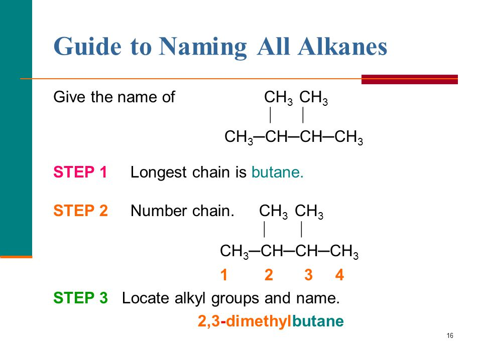 Guide to Naming All Alkanes