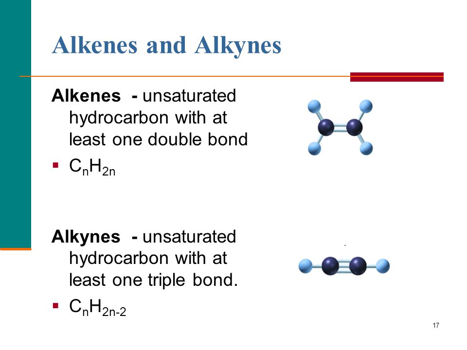 Alkenes and Alkynes Alkenes - unsaturated hydrocarbon with at least one double bond. CnH2n.