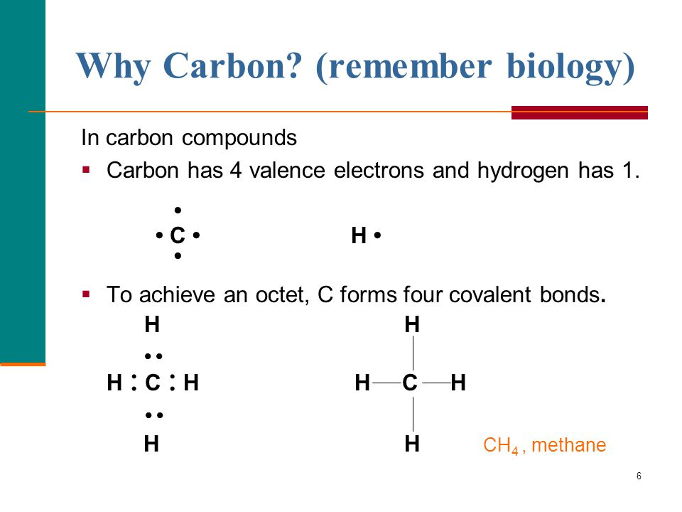 Why is carbon dating unreliable with very old materials