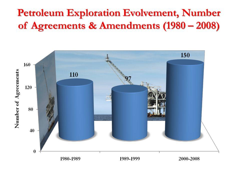 Petroleum Exploration Evolvement, Number of Agreements & Amendments (1980 – 2008)