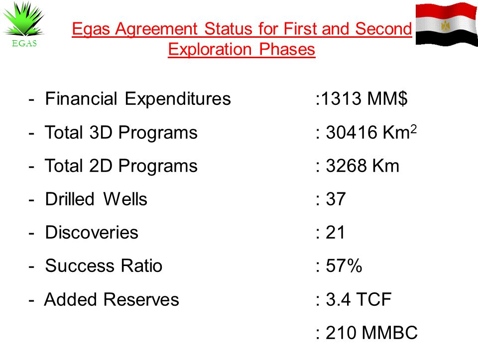 Egas Agreement Status for First and Second