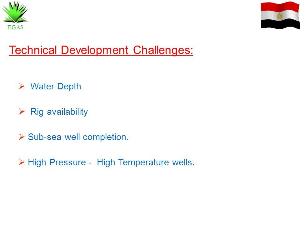 Technical Development Challenges: