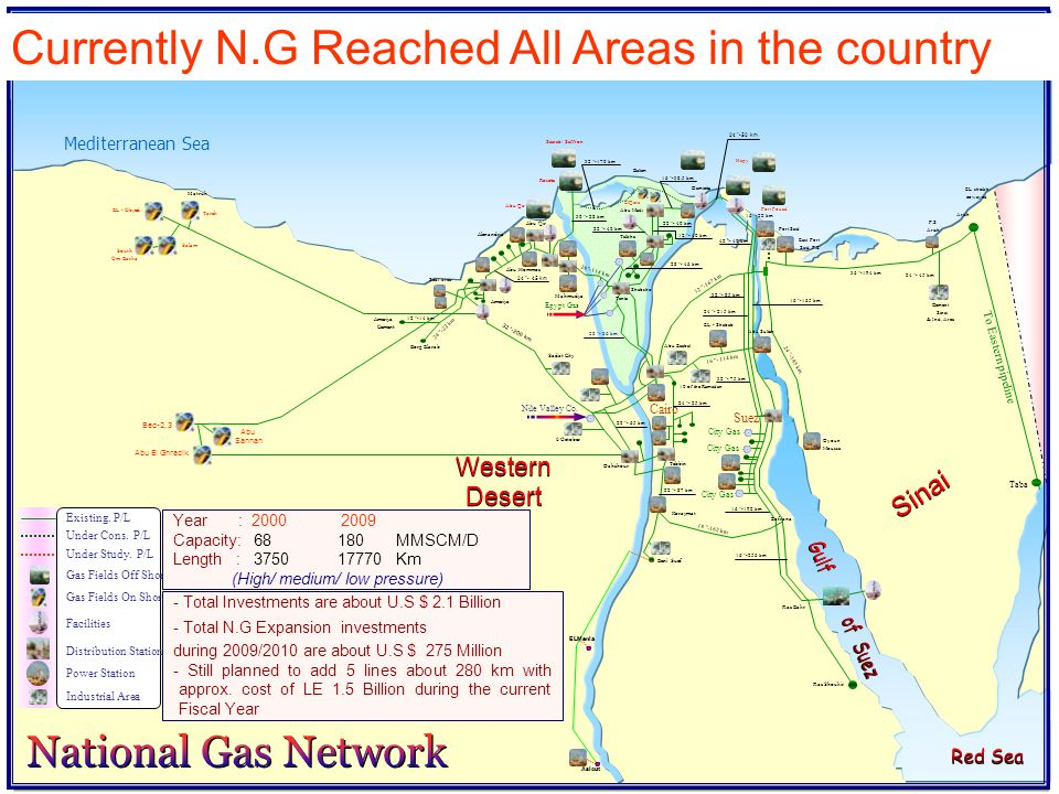 Gulf of Suez National Gas Network Red Sea