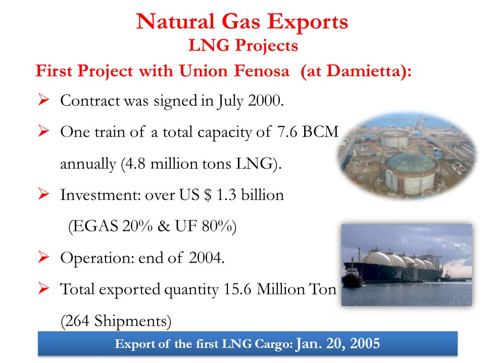 Export of the first LNG Cargo: Jan. 20, 2005