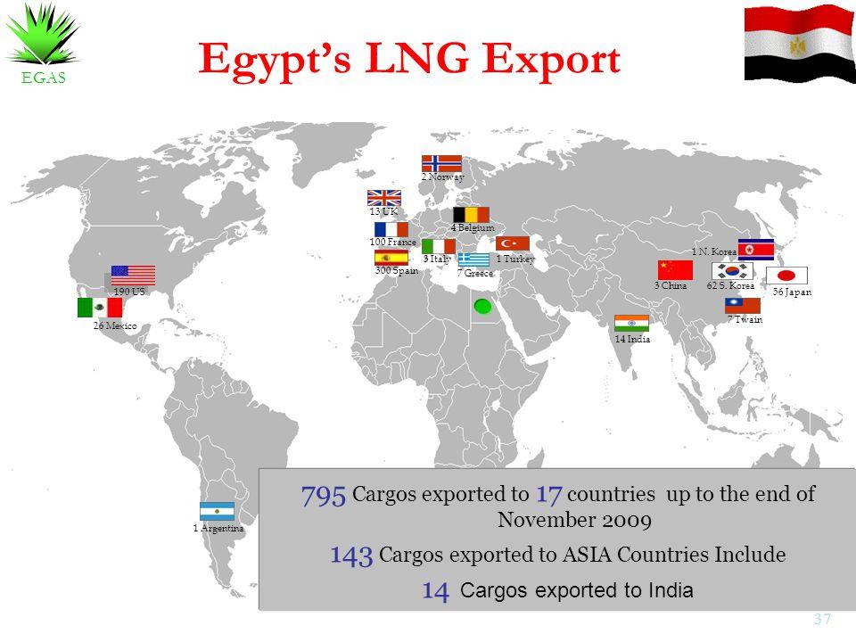 Egypt's LNG Export 2 Norway. 13 UK. 4 Belgium. 100 France. 1 N. Korea. 3 Italy. 1 Turkey. 300 Spain.