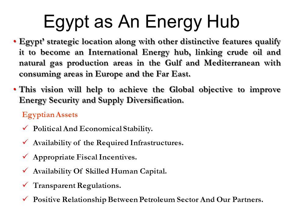 Egypt as An Energy Hub
