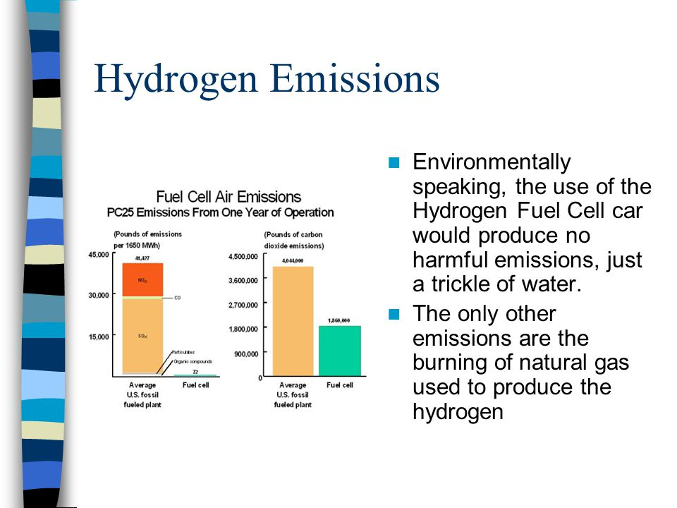 Hydrogen Emissions Environmentally speaking, the use of the Hydrogen Fuel Cell car would produce no harmful emissions, just a trickle of water.