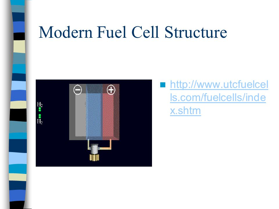 Modern Fuel Cell Structure