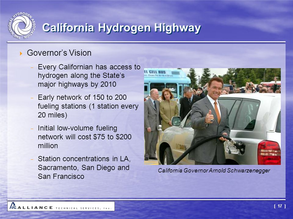 California Hydrogen Highway