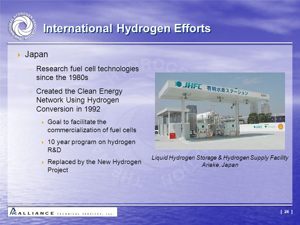 International Hydrogen Efforts