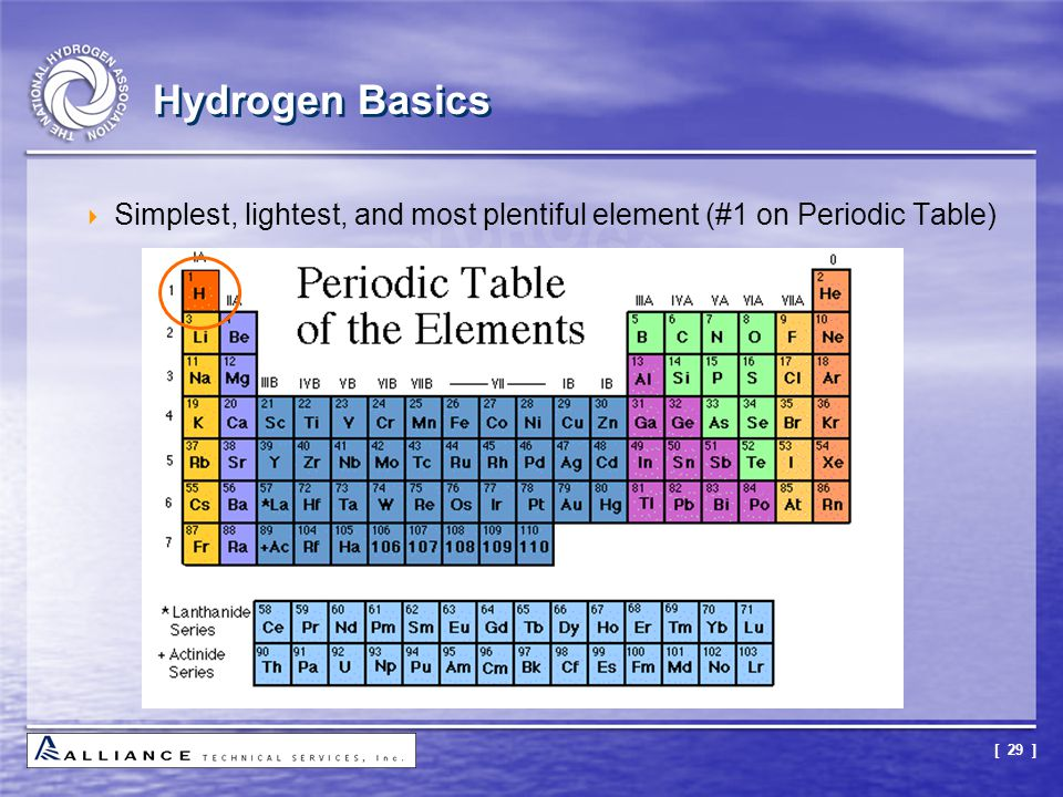 Hydrogen Basics Simplest, lightest, and most plentiful element (#1 on Periodic Table)