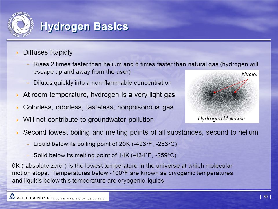 Hydrogen Basics Diffuses Rapidly