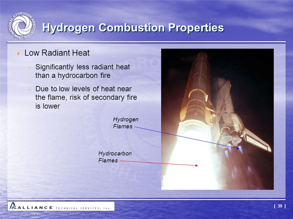Hydrogen Combustion Properties